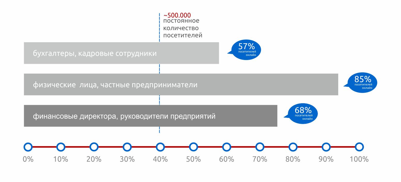 образец договора на размещение рекламы на сайте